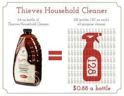 Thieves Oil Dilution Clean Your Way To A Healthy Home With Essential Oils Living Oily