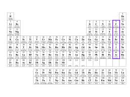 PERIODIC TABLE METALS NONMETALS METALLOIDS HALOGENS NOBLE GASES ...