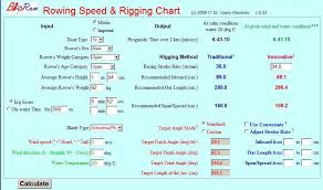 Concept 2 Rigging Chart How To Improve Your Technique With Biomechanics Pdf