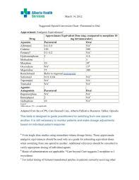 Buprenorphine Conversion Chart Opioid Conversion Chart Anesthesiology And Pain Medicine
