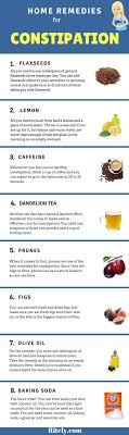 Best 25+ Natural home remedies ideas on Pinterest | Home health ...