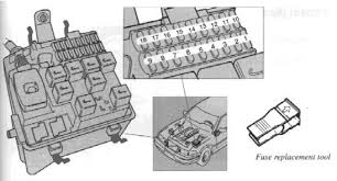 volvo s90 1997 1998 fuse box diagram auto genius volvo s90 1997 1998 fuse box diagram