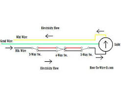 showing post media for wire toggle switch symbol 4 way flow jpg 454x328 wire toggle switch symbol
