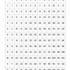 Free Printable Multiplication Chart Free Times Tables Worksheets