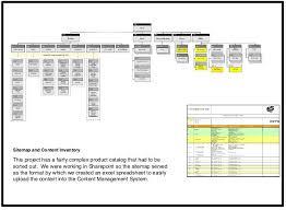 information architect resume best 25 information architecture ideas on pinterest