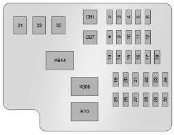 cadillac cts mk3 third generation 2014 2015 fuse box cadillac cts mk3 fuse box instrument panel
