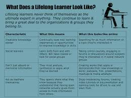 teachers design for learning characteristics of lifelong learners click on the image to view a larger version