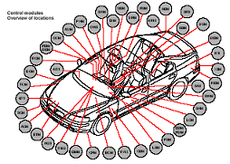 car wiring diagrams wiring diagrams and schematics auto wiring diagrams diagram