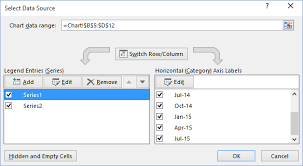 Duplicate Chart Excel A Quick Way To Duplicate All Of The Custom Chart Formatting