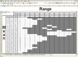 Cycle Count Excel Template Stoflo Rainflow Cycle Counting In Excel