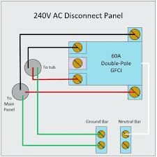 spa disconnects solar dc disconnect mini dc disconnects com ac spa disconnects