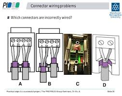 practical steps to a successful profibus project richard needham an 30 connector wiring