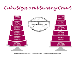 Party Cake Serving Chart What Size Square Cake To Feed 100 Images Cake And Photos