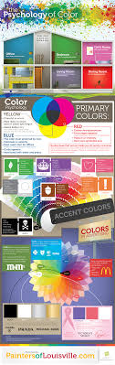 The Psychology Of Colors Daily Infographic. Color Affects Mood Psychology - Interior  design ideas
