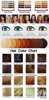 Wella Copper Colour Chart Www Bedowntowndaytona Com