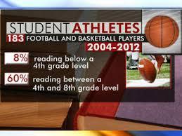 college athlete reading study some play like adults but have  college athlete reading study some play like adults but have literacy of 5th graders