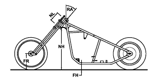how to build a chopper bicycle plans bicycle modifications