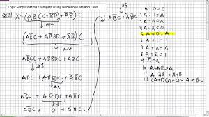 Boolean Algebra Digital Electronics Course