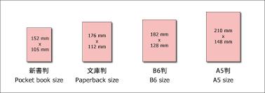 manga page size anime and manga sub culture japan travel guide japan hoppers