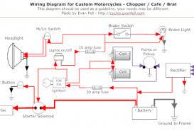 norton commando wiring diagram wiring diagram and schematic sony mdr 7506 wiring diagram diagrams and schematics
