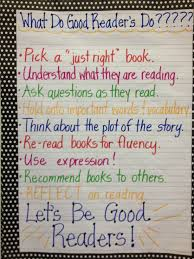 Habits Of Readers Lessons Tes Teach