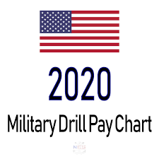 Drill Pay Chart 2018 2020 Guard Reserve Pay Chart