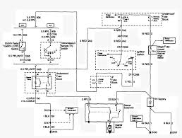 chevy s starter wiring automotive wiring diagram 99 chevy tahoe wont start start the starter