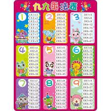 Nine Nine Multiplication Table Wall Stickers Primary