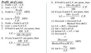 Profit Loss Formula Pin By Farhin Zaveri On Maths Math Formulas Profit Loss