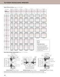 Andersen Window Sizes Chart Andersen Awning Window Sizes Anderson Replacement Windows
