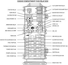 06 Ford Focus Fuse Diagram Fuse Box Schematic 06 P71