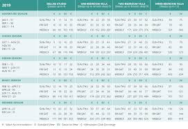 Marriott Destination Points Chart Dvc Points Charts 2019 Dvc Points Chart At Vacatia