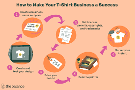 Make Your Shirt How To Start A Home Based T Shirt Business