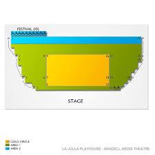 La Jolla Playhouse Mandell Weiss Theatre 2019 Seating Chart
