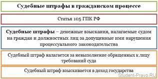 Бухгалтерский учет на мясокомбинате отчет по практике Преддипломная практика бухгалтера на мясокомбинате