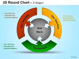 Powerpoint Templates Success Round Process Flow Chart Ppt
