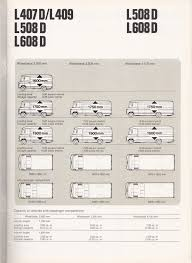 mercedes vito wiring diagram wiring diagram and schematic mercedes benz wiring schematics diagrams base
