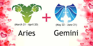 Sibling Compatibility Chart Aries And Gemini Compatibility Ask Oracle