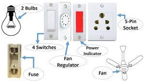 electric board wiring in urdu & hindi youtube Fan Wiring To Electrical Power Outlet Fan Wiring To Electrical Power Outlet #48 Residential Electrical Wiring Diagrams
