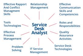 help desk analyst job description sdi service desk analyst