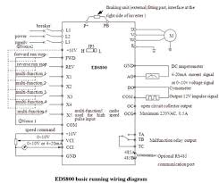 inverter wire diagram power converter wire diagram wiring diagram fujitsu air conditioner wiring diagram Fujitsu Air Conditioner Wiring Diagram fujitsu inverter wiring diagram fujitsu image general applications three phase 380v micro frequency inverter on fujitsu