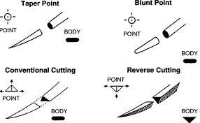 suture materials types materials