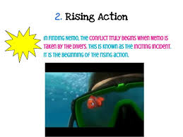 Finding Nemo Plot Chart Intro To Elements Of A Plot Diagram