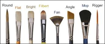 Acrylic Paint Brush Size Chart An Artists Guide To Oil Painting Brushes And The Paintbrush