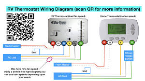 rv gas furnace wiring diagram wiring diagram atwood furnace thermostat diagram wiring diagram expert atwood ac wiring diagram wiring diagram centre atwood furnace