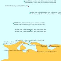 Huntington Beach Tide Chart