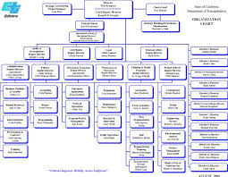 Caltrans Org Chart 16 Clean Apple Organisational Chart