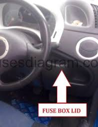 Fiat Stilo Engine Fuse Box Fuse Box Wiring