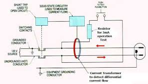 gfci wiring diagram out ground wiring diagram and schematic wiring diagrams for a gfci and switch bo do it yourself help