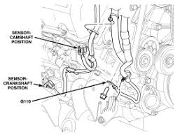 ford focus fuse box wiring schematic 2005 Focus Fuse Box dodge durango wiring diagrams electrical system connectors and pinouts 05 on ford focus fuse box 2005 focus fuse box diagram
